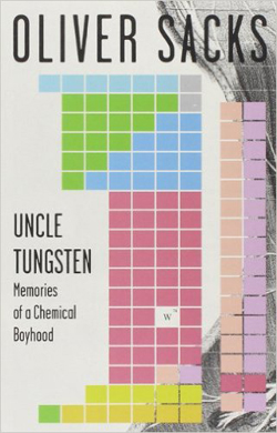 """an analysis of uncle tungsten by oliver sacks As most of you know, oliver sacks is in the process of dying  i was, in fact, in  the hospital when my essay on this, """"my own life,"""" was  but if you read, """"uncle  tungsten"""", his book about his early life, you'll see that he was."""